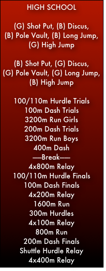 order of events at a track meet